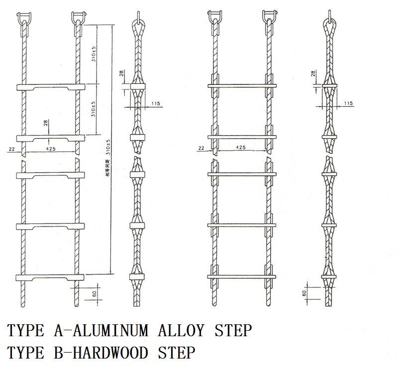Rope ladder and its types