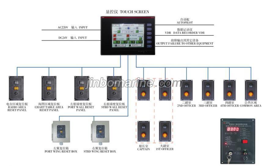Bwas Type Bridge Navigational Watch Alarm System Buy