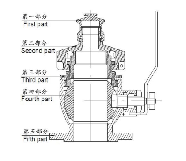cdv 2 deck valve user manual Service manual march 2018 and user it also provides troubleshooting and 4-2 valve adjustments – function manifold.