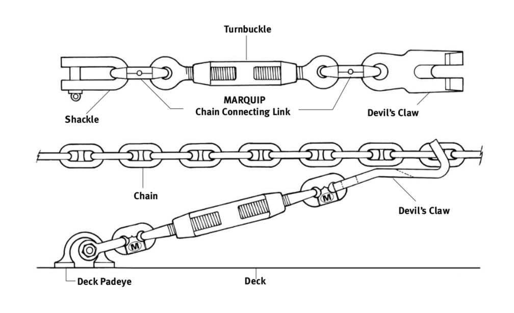 Connecting Links  by Eagle Claw