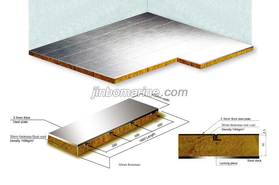 Floating Floor from China Manufacturer