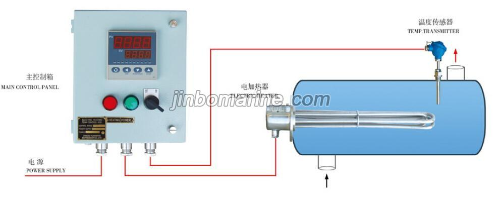 Types Of Measuring Devices : Ryf type temperature measuring and control device buy