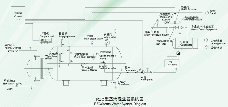 honda ex5500 wiring diagram generator oil diagram auto wiring diagrams  oil diagram auto wiring diagrams
