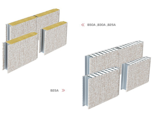 Type A Wall Panel Buy Wall Panel From China Manufacturer