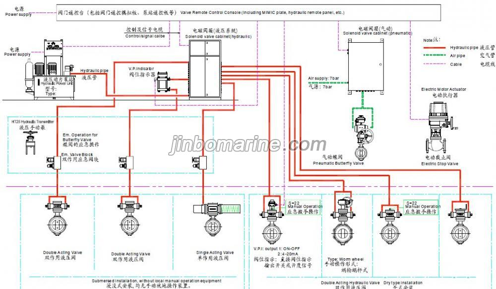 hydraulic type valve remote control system buy marine internal ballast wiring diagram nippondenso alternator internal regulator wiring diagram