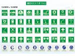 Marine Photoluminescent IMO Symbols Safety Signs