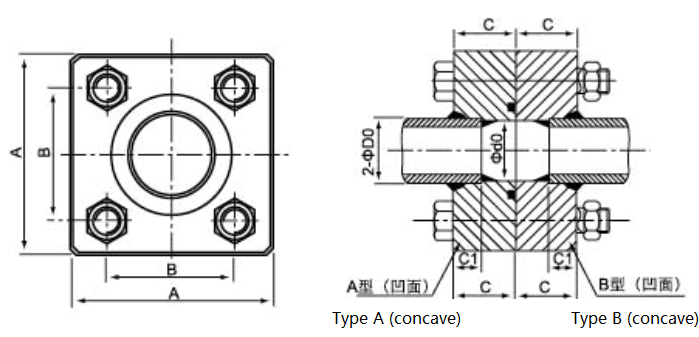 Straight Hydraulic Square Flange, Buy Hydraulic Square Flange from